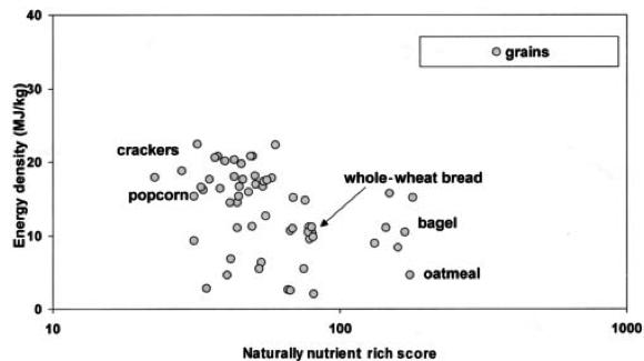 cereales: pocos nutrientes